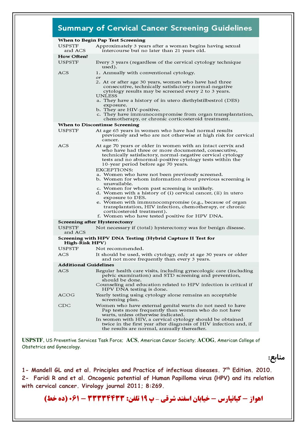 PL-HPV-AD-Assareh_4